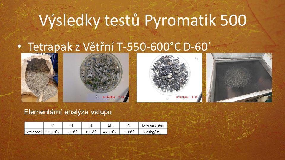 Výsledky testů Pyromatik 500 Tetrapak z Větřní T-550-600°C D-60´ Elementární analýza vstupu CHNALOMěrná váha Tetrapack36,00%3,10%1,15%42,00%0,90%720kg