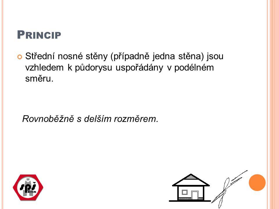 P RINCIP Střední nosné stěny (případně jedna stěna) jsou vzhledem k půdorysu uspořádány v podélném směru.
