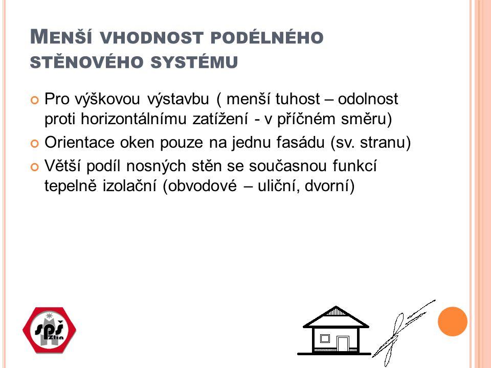 M ENŠÍ VHODNOST PODÉLNÉHO STĚNOVÉHO SYSTÉMU Pro výškovou výstavbu ( menší tuhost – odolnost proti horizontálnímu zatížení - v příčném směru) Orientace oken pouze na jednu fasádu (sv.