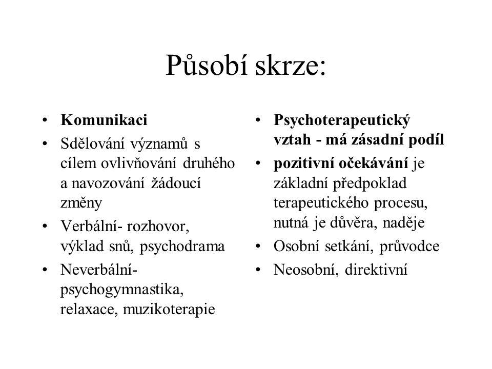 Použití Profylaxe-zamezení vzniku onemocnění Terapie-neurózy, závislosti,somatoformní (neurocirkulační astenie, dráždivý tračník), psychosomatické poruchy(astma bronchiale, náchylnost k alergiím, srdeční potíže, GIT potíže, ekzémy, bolestivé stavy, anorexie, bulimie..) Rehabilitace-zmírnění a přijetí následků poruchy zdraví Indikace-všude tam, kde se na vzniku, rozvoji a udržování nemoci podílejí psychosociální činitelé