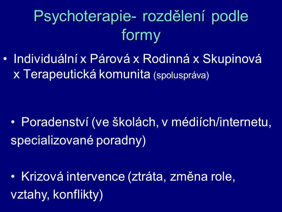 Psychoterapie- rozdělení podle formy Individuální x Párová x Rodinná x Skupinová x Terapeutická komunita (spoluspráva) Poradenství (ve školách, v médi