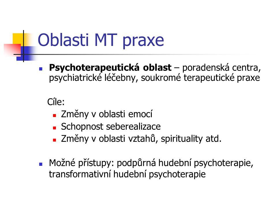 Oblasti MT praxe Psychoterapeutická oblast – poradenská centra, psychiatrické léčebny, soukromé terapeutické praxe Cíle: Změny v oblasti emocí Schopno
