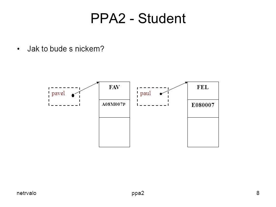 netrvaloppa28 PPA2 - Student Jak to bude s nickem? FEL E080007 paulpavel FAV A08M007 P