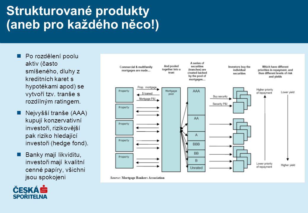 Strukturované produkty (aneb pro každého něco!) nPo rozdělení poolu aktiv (často smíšeného, dluhy z kreditních karet s hypotékami apod) se vytvoří tzv.