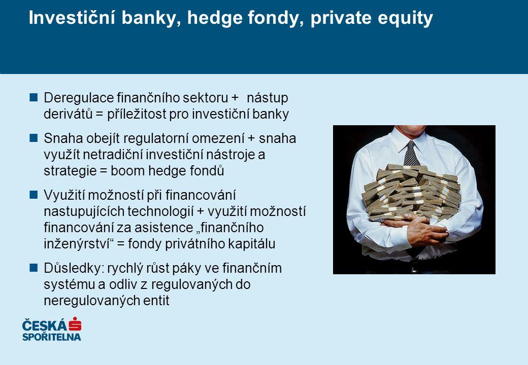 """Investiční banky, hedge fondy, private equity nDeregulace finančního sektoru + nástup derivátů = příležitost pro investiční banky nSnaha obejít regulatorní omezení + snaha využít netradiční investiční nástroje a strategie = boom hedge fondů nVyužití možností při financování nastupujících technologií + využití možností financování za asistence """"finančního inženýrství = fondy privátního kapitálu nDůsledky: rychlý růst páky ve finančním systému a odliv z regulovaných do neregulovaných entit"""