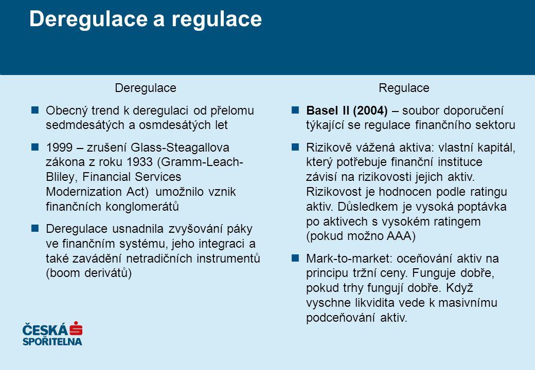 Deregulace a regulace Deregulace nObecný trend k deregulaci od přelomu sedmdesátých a osmdesátých let n1999 – zrušení Glass-Steagallova zákona z roku 1933 (Gramm-Leach- Bliley, Financial Services Modernization Act) umožnilo vznik finančních konglomerátů nDeregulace usnadnila zvyšování páky ve finančním systému, jeho integraci a také zavádění netradičních instrumentů (boom derivátů) Regulace nBasel II (2004) – soubor doporučení týkající se regulace finančního sektoru nRizikově vážená aktiva: vlastní kapitál, který potřebuje finanční instituce závisí na rizikovosti jejich aktiv.