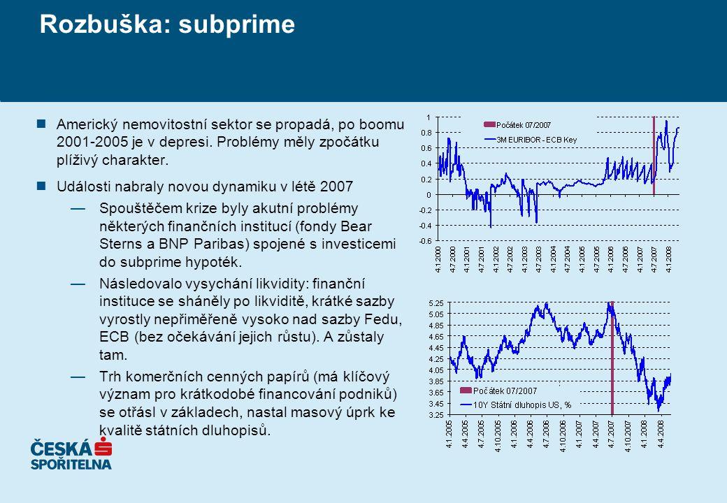 Rozbuška: subprime nAmerický nemovitostní sektor se propadá, po boomu 2001-2005 je v depresi.