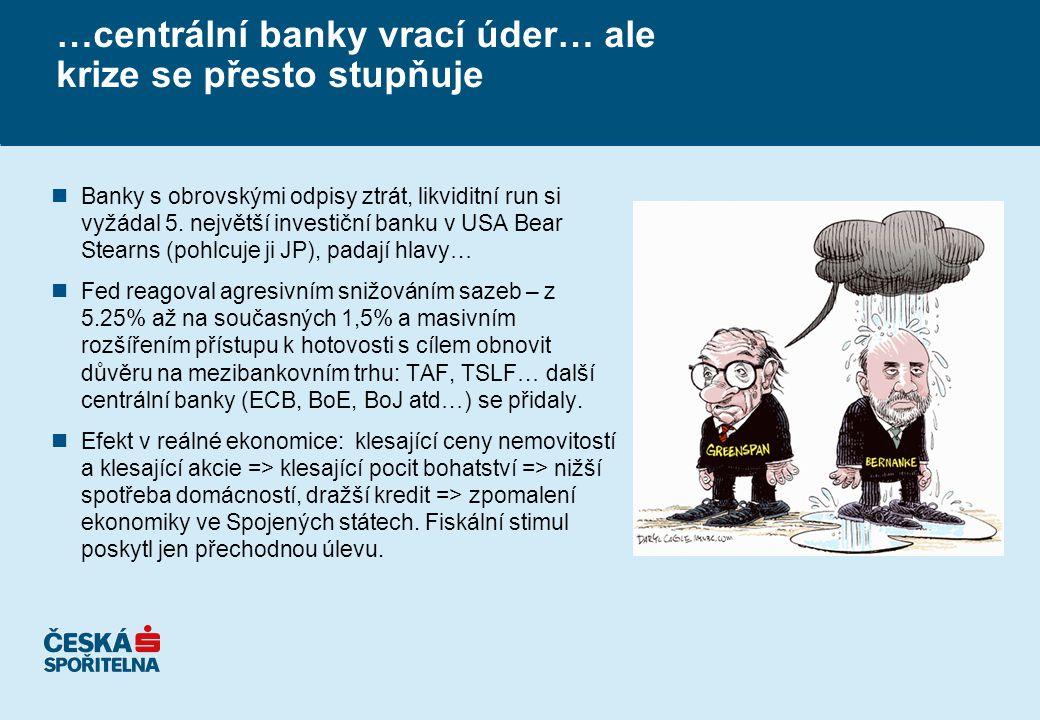…centrální banky vrací úder… ale krize se přesto stupňuje Banky s obrovskými odpisy ztrát, likviditní run si vyžádal 5.