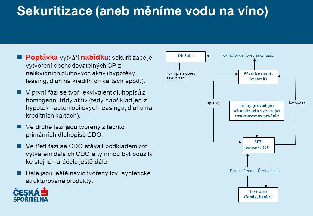Sekuritizace (aneb měníme vodu na víno) nPoptávka vytváří nabídku : sekuritizace je vytvoření obchodovatelných CP z nelikvidních dluhových aktiv (hypotéky, leasing, dluh na kreditních kartách apod.).