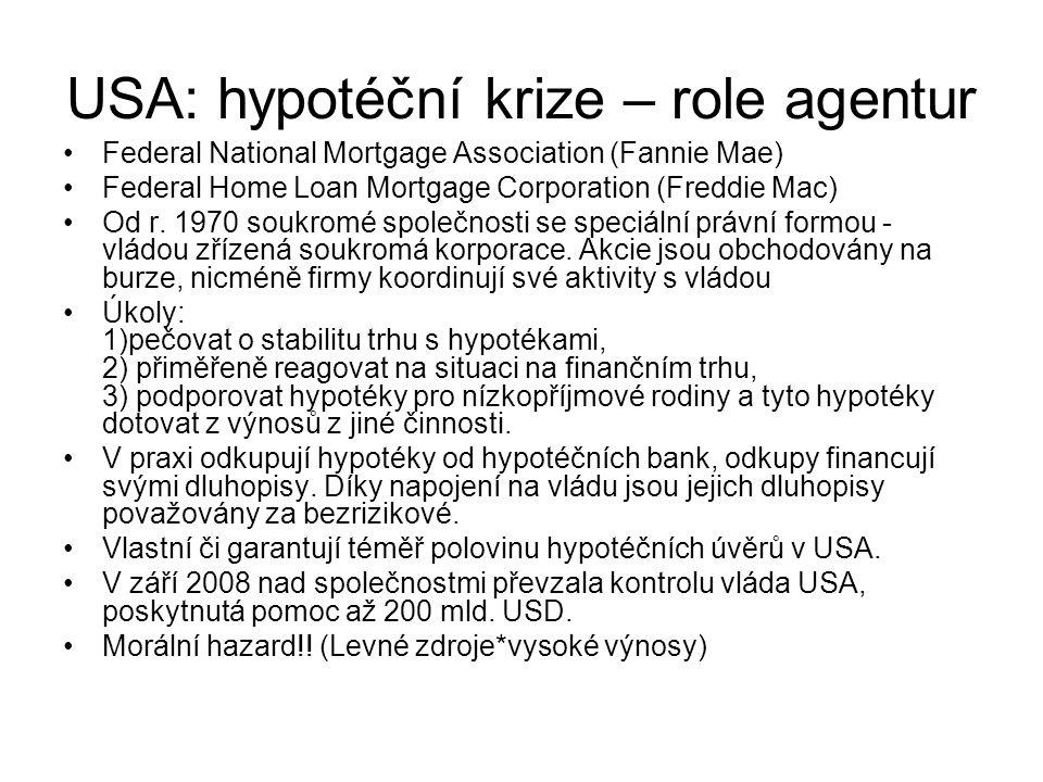 USA: hypotéční krize – role agentur Federal National Mortgage Association (Fannie Mae) Federal Home Loan Mortgage Corporation (Freddie Mac) Od r. 1970