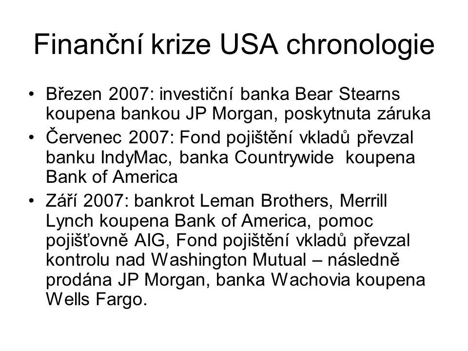 Finanční krize USA chronologie Březen 2007: investiční banka Bear Stearns koupena bankou JP Morgan, poskytnuta záruka Červenec 2007: Fond pojištění vk