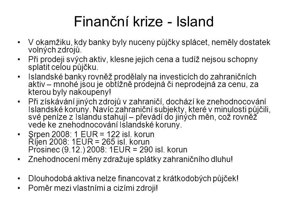 Finanční krize - Island V okamžiku, kdy banky byly nuceny půjčky splácet, neměly dostatek volných zdrojů. Při prodeji svých aktiv, klesne jejich cena