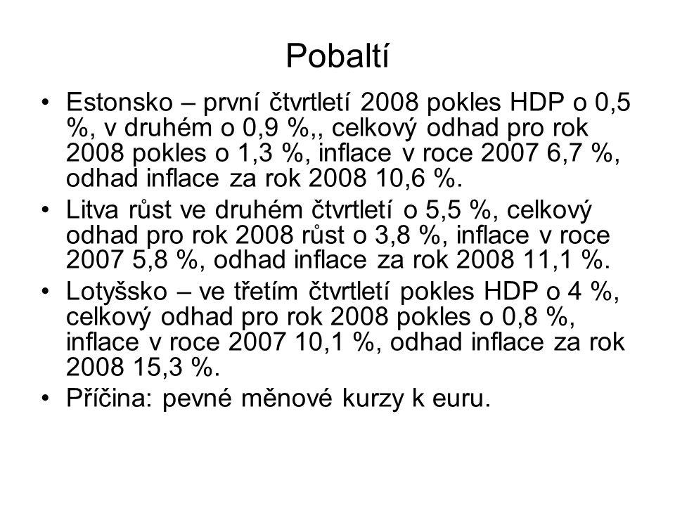 Pobaltí Estonsko – první čtvrtletí 2008 pokles HDP o 0,5 %, v druhém o 0,9 %,, celkový odhad pro rok 2008 pokles o 1,3 %, inflace v roce 2007 6,7 %, o