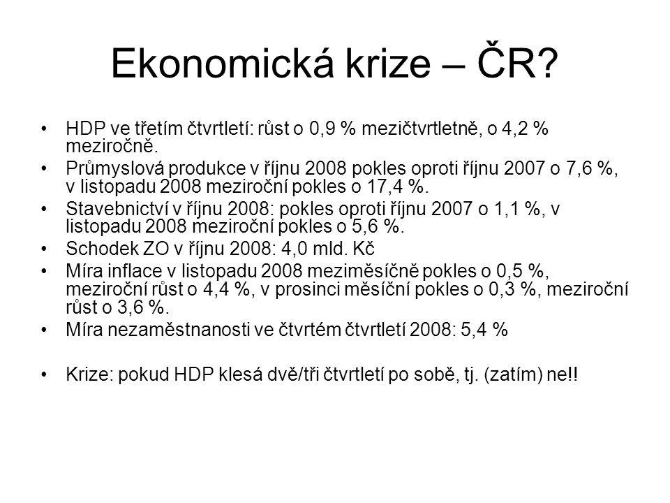 Ekonomická krize – ČR? HDP ve třetím čtvrtletí: růst o 0,9 % mezičtvrtletně, o 4,2 % meziročně. Průmyslová produkce v říjnu 2008 pokles oproti říjnu 2