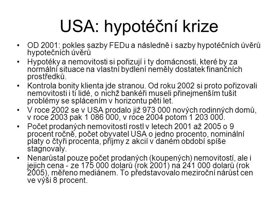 USA: hypotéční krize OD 2001: pokles sazby FEDu a následně i sazby hypotéčních úvěrů hypotečních úvěrů Hypotéky a nemovitosti si pořizují i ty domácno