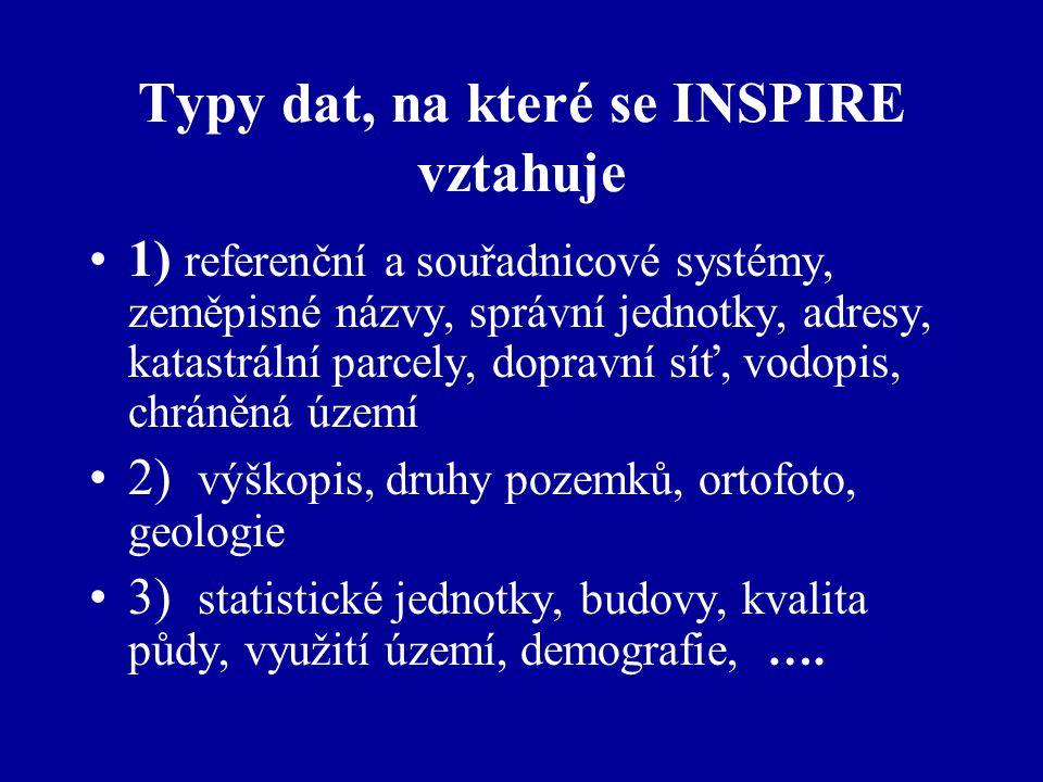 Typy dat, na které se INSPIRE vztahuje 1) referenční a souřadnicové systémy, zeměpisné názvy, správní jednotky, adresy, katastrální parcely, dopravní