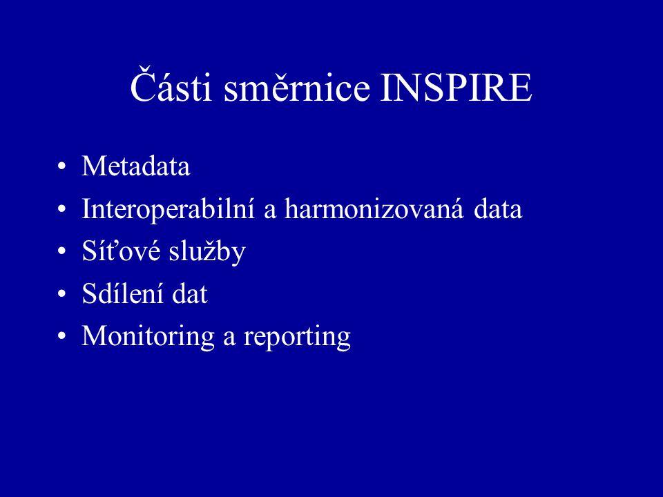 Části směrnice INSPIRE Metadata Interoperabilní a harmonizovaná data Síťové služby Sdílení dat Monitoring a reporting