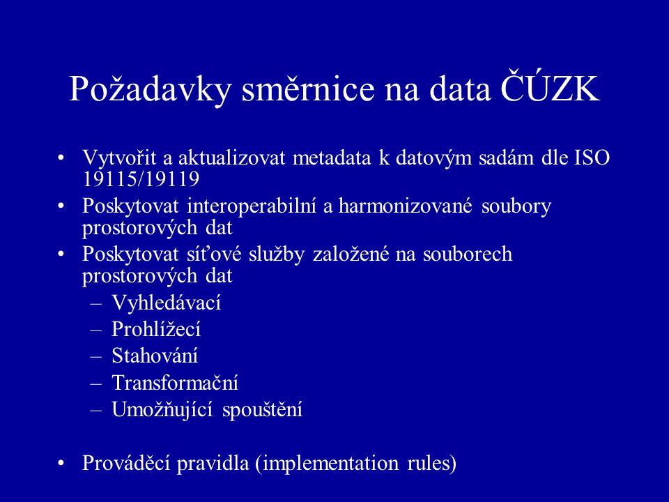 Požadavky směrnice na data ČÚZK Vytvořit a aktualizovat metadata k datovým sadám dle ISO 19115/19119 Poskytovat interoperabilní a harmonizované soubor