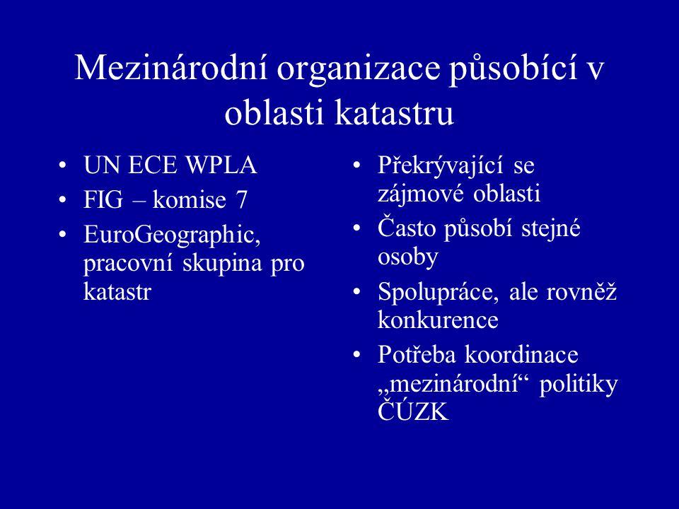 """Mezinárodní organizace působící v oblasti katastru UN ECE WPLA FIG – komise 7 EuroGeographic, pracovní skupina pro katastr Překrývající se zájmové oblasti Často působí stejné osoby Spolupráce, ale rovněž konkurence Potřeba koordinace """"mezinárodní politiky ČÚZK"""