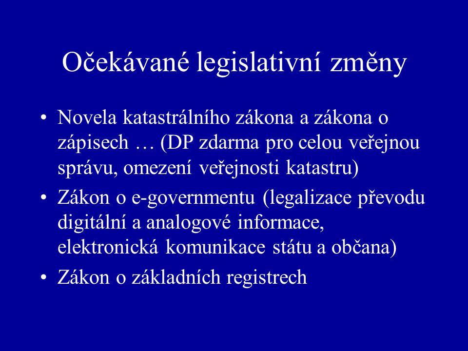 Očekávané legislativní změny Novela katastrálního zákona a zákona o zápisech … (DP zdarma pro celou veřejnou správu, omezení veřejnosti katastru) Záko