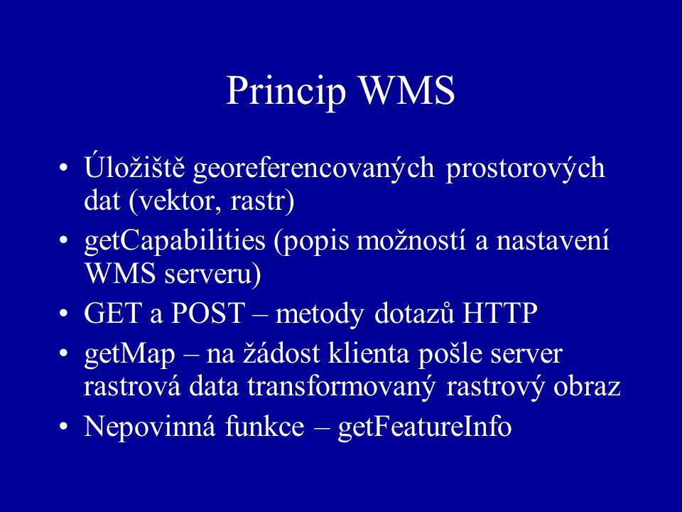 Princip WMS Úložiště georeferencovaných prostorových dat (vektor, rastr) getCapabilities (popis možností a nastavení WMS serveru) GET a POST – metody dotazů HTTP getMap – na žádost klienta pošle server rastrová data transformovaný rastrový obraz Nepovinná funkce – getFeatureInfo