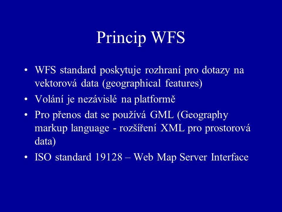 Princip WFS WFS standard poskytuje rozhraní pro dotazy na vektorová data (geographical features) Volání je nezávislé na platformě Pro přenos dat se po
