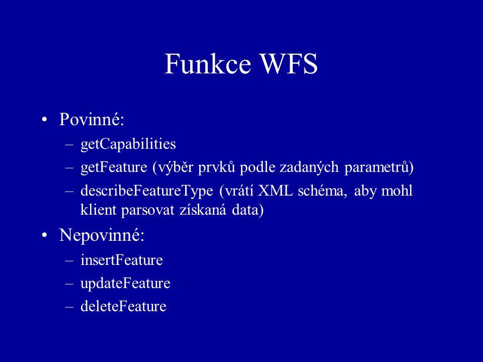 Funkce WFS Povinné: –getCapabilities –getFeature (výběr prvků podle zadaných parametrů) –describeFeatureType (vrátí XML schéma, aby mohl klient parsovat získaná data) Nepovinné: –insertFeature –updateFeature –deleteFeature