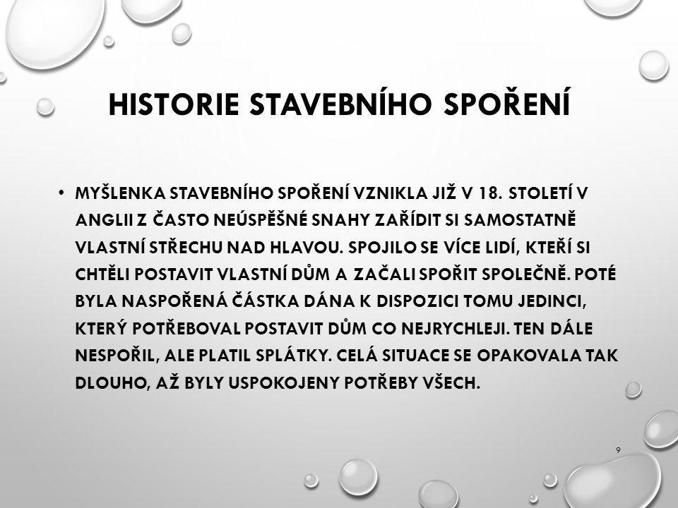 HISTORIE STAVEBNÍHO SPOŘENÍ MYŠLENKA STAVEBNÍHO SPOŘENÍ VZNIKLA JIŽ V 18.