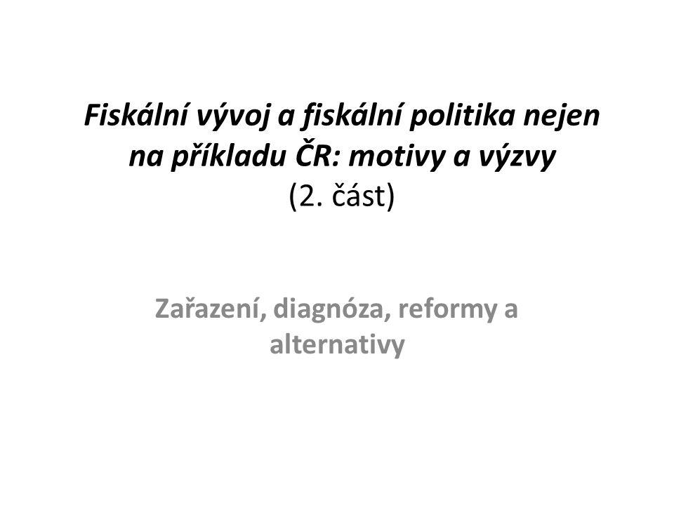 Manévrovací prostor fiskální politiky Rostoucí deficit a dluh omezují prostor pro aktivní proticyklickou fiskální politiku Kvantitativní hranice proticyklické fiskální politiky: – Externí pravidla (M.