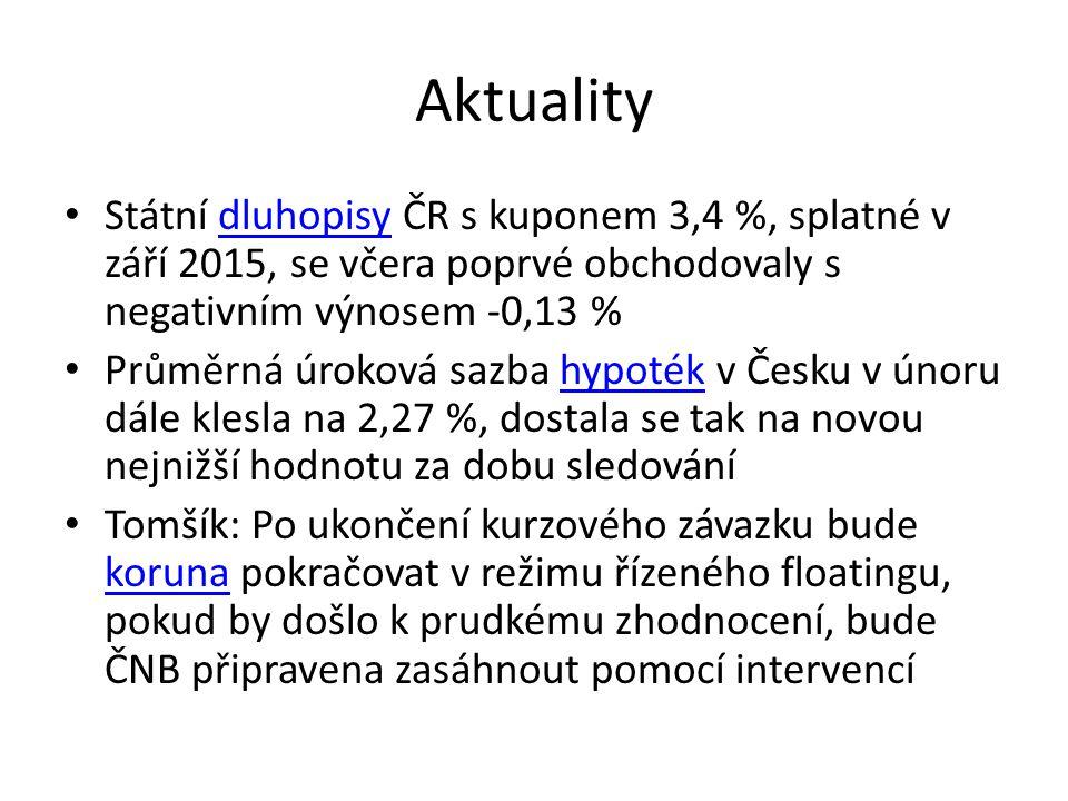 Aktuality Státní dluhopisy ČR s kuponem 3,4 %, splatné v září 2015, se včera poprvé obchodovaly s negativním výnosem -0,13 %dluhopisy Průměrná úroková