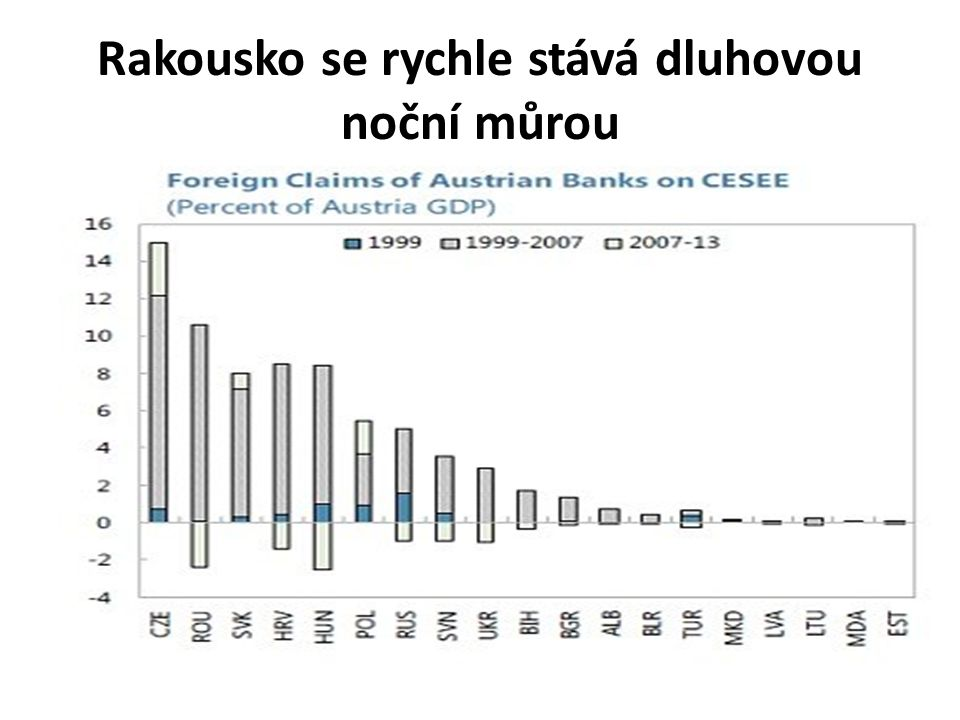 """Suma sumárum – """"vlády nemohou vládnout Fiskál jako nástroj politiky..."""