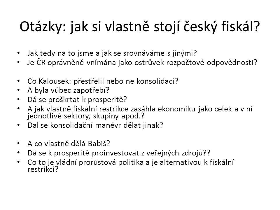 Otázky: jak si vlastně stojí český fiskál? Jak tedy na to jsme a jak se srovnáváme s jinými? Je ČR oprávněně vnímána jako ostrůvek rozpočtové odpovědn