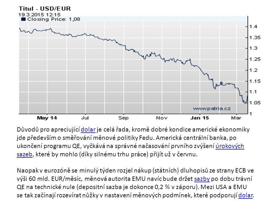 Důvodů pro apreciující dolar je celá řada, kromě dobré kondice americké ekonomiky jde především o směřování měnové politiky Fedu. Americká centrální b