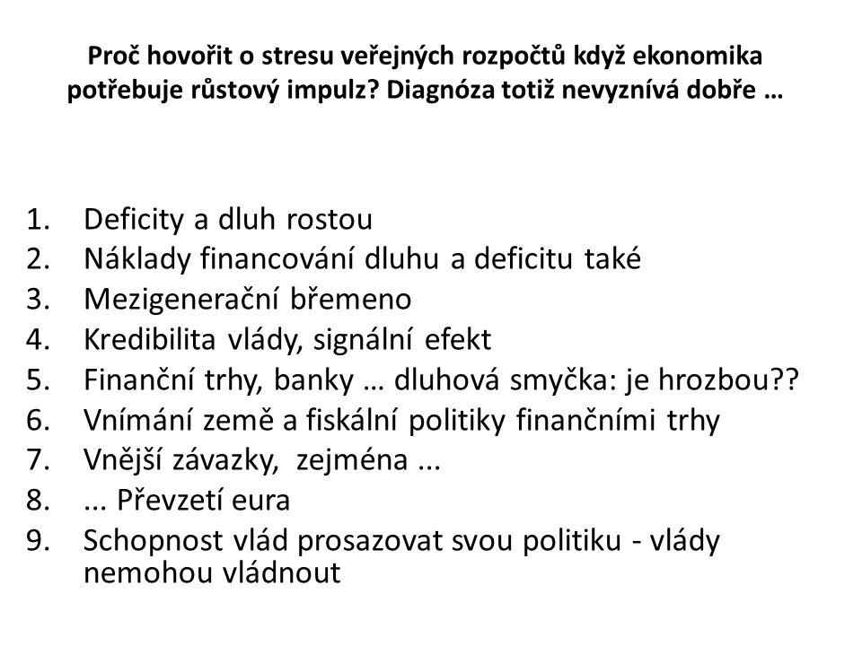 Proč hovořit o stresu veřejných rozpočtů když ekonomika potřebuje růstový impulz? Diagnóza totiž nevyznívá dobře … 1.Deficity a dluh rostou 2.Náklady