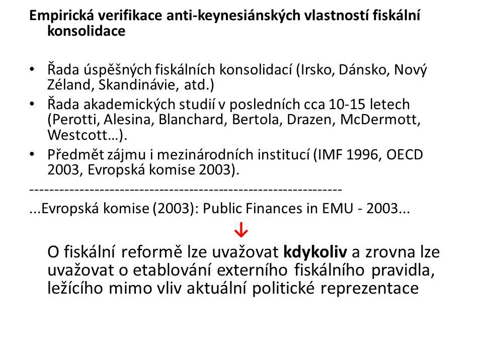 Empirická verifikace anti-keynesiánských vlastností fiskální konsolidace Řada úspěšných fiskálních konsolidací (Irsko, Dánsko, Nový Zéland, Skandinávi