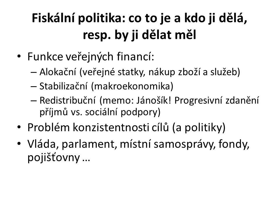 Fiskální politika: co to je a kdo ji dělá, resp. by ji dělat měl Funkce veřejných financí: – Alokační (veřejné statky, nákup zboží a služeb) – Stabili