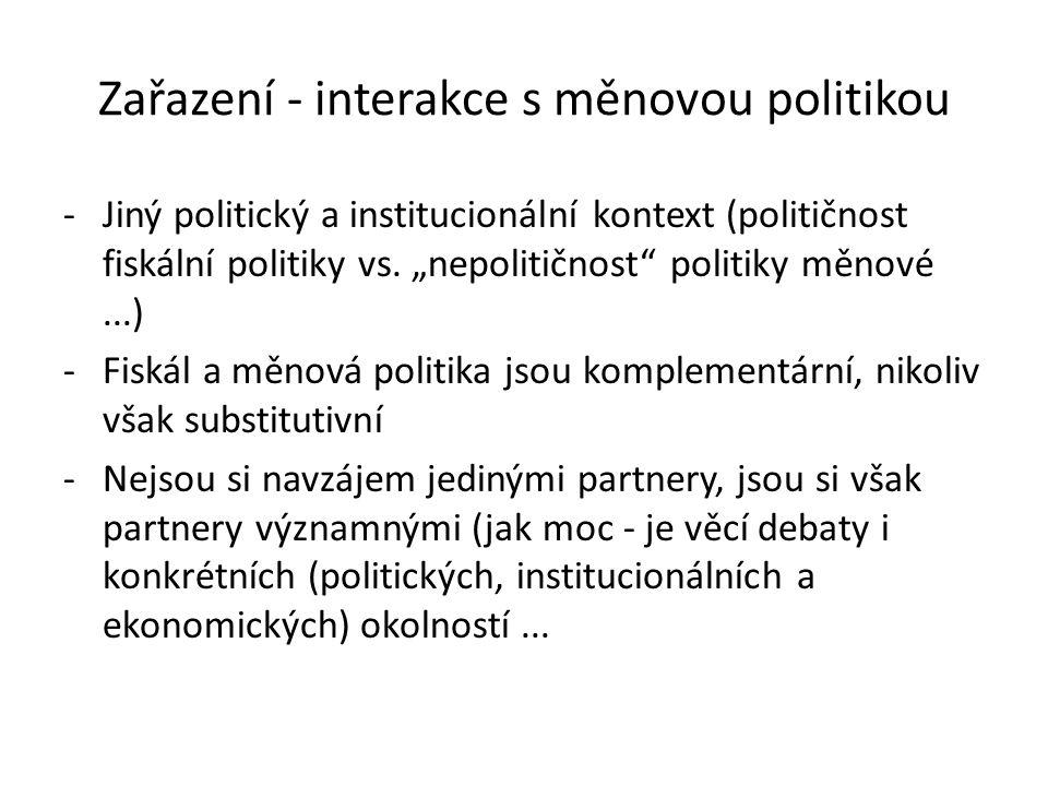 """Zařazení - interakce s měnovou politikou -Jiný politický a institucionální kontext (političnost fiskální politiky vs. """"nepolitičnost"""" politiky měnové."""