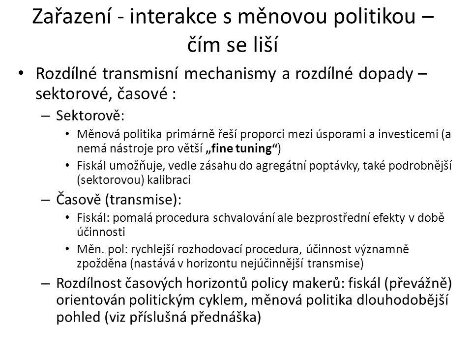 Zařazení - interakce s měnovou politikou – čím se liší Rozdílné transmisní mechanismy a rozdílné dopady – sektorové, časové : – Sektorově: Měnová poli