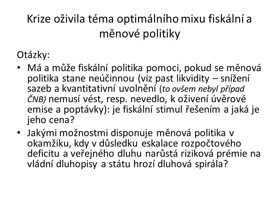 Krize oživila téma optimálního mixu fiskální a měnové politiky Otázky: Má a může fiskální politika pomoci, pokud se měnová politika stane neúčinnou (v