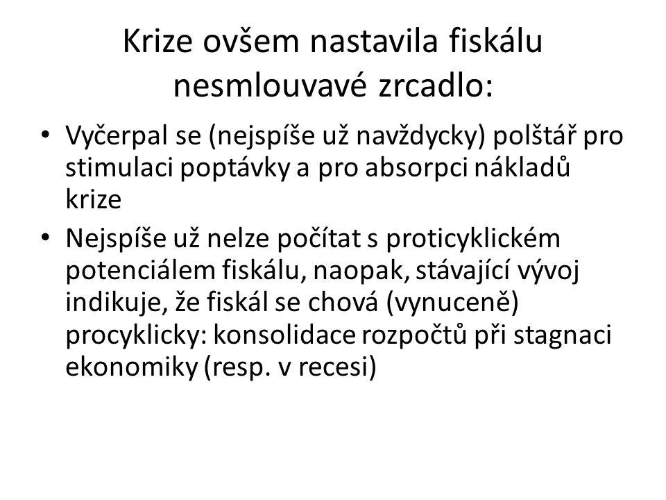 Krize ovšem nastavila fiskálu nesmlouvavé zrcadlo: Vyčerpal se (nejspíše už navždycky) polštář pro stimulaci poptávky a pro absorpci nákladů krize Nej