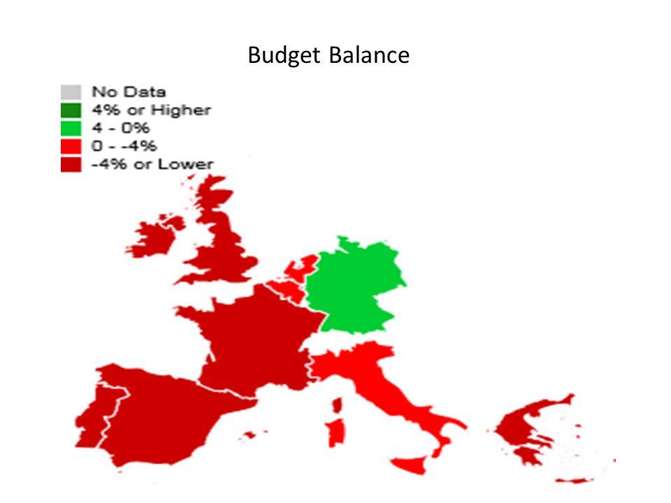 Trocha mezinárodních srovnání – co udělala krize s fiskálem General Government Deficits (in % of GDP) Czech R: -2.1% of GDP in 2008 and -6.6% of GDP in 2009