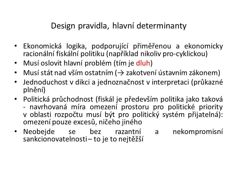 Design pravidla, hlavní determinanty Ekonomická logika, podporující přiměřenou a ekonomicky racionální fiskální politiku (například nikoliv pro-cyklic