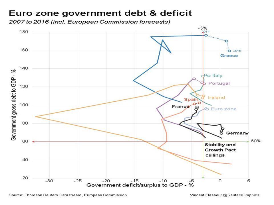 Proč hovořit o stresu veřejných rozpočtů když ekonomika potřebuje růstový impulz.