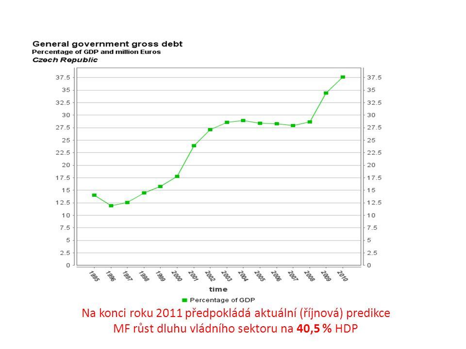 Na konci roku 2011 předpokládá aktuální (říjnová) predikce MF růst dluhu vládního sektoru na 40,5 % HDP