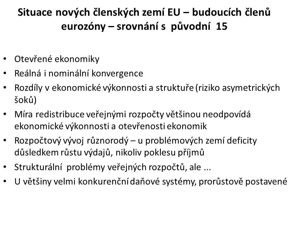 Situace nových členských zemí EU – budoucích členů eurozóny – srovnání s původní 15 Otevřené ekonomiky Reálná i nominální konvergence Rozdíly v ekonom