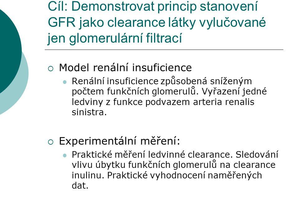 Cíl: Demonstrovat princip stanovení GFR jako clearance látky vylučované jen glomerulární filtrací  Model renální insuficience Renální insuficience způsobená sníženým počtem funkčních glomerulů.