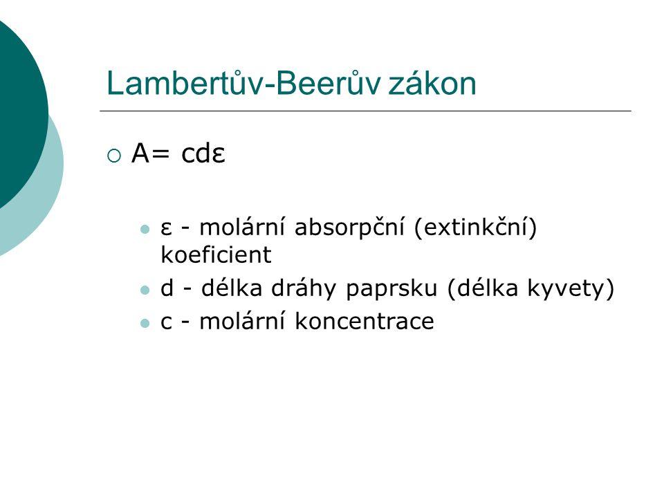 Lambertův-Beerův zákon  A= cdε ε - molární absorpční (extinkční) koeficient d - délka dráhy paprsku (délka kyvety) c - molární koncentrace
