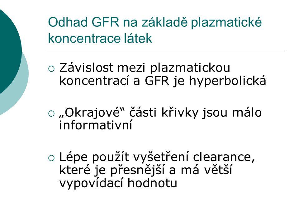 """Odhad GFR na základě plazmatické koncentrace látek  Závislost mezi plazmatickou koncentrací a GFR je hyperbolická  """"Okrajové"""" části křivky jsou málo"""