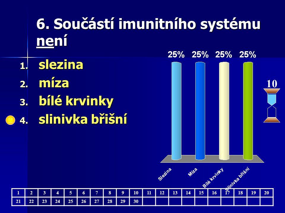 6. Součástí imunitního systému není 1234567891011121314151617181920 21222324252627282930 10 1.
