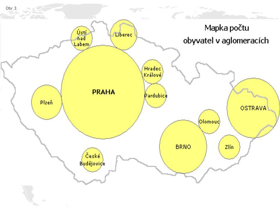 Věk obyvatel v ČR 1.Jak se člení podle věku obyvatelstvo ČR.